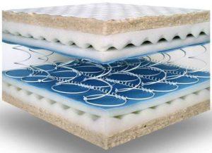 best spring mattress